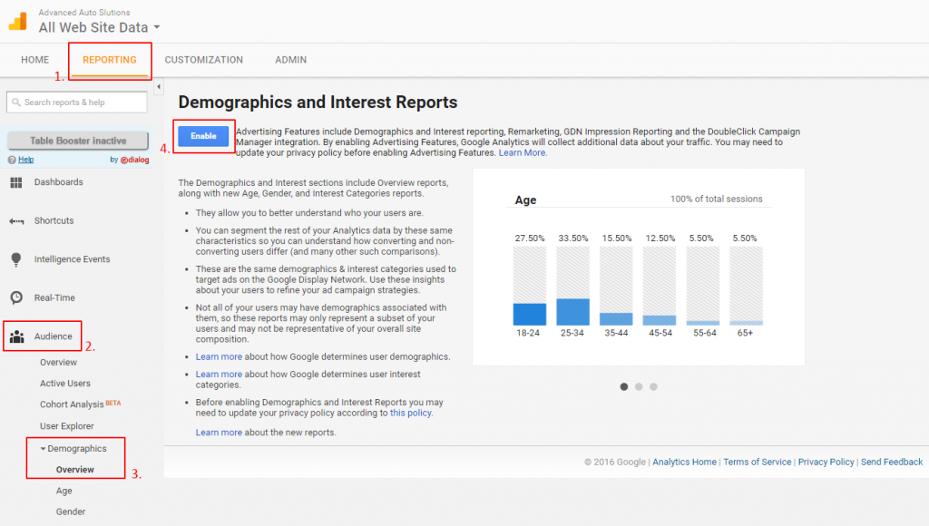 Demographics and interests reports
