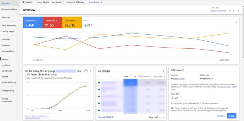 Google Ads Overview Page Now Allowing Quick Edits