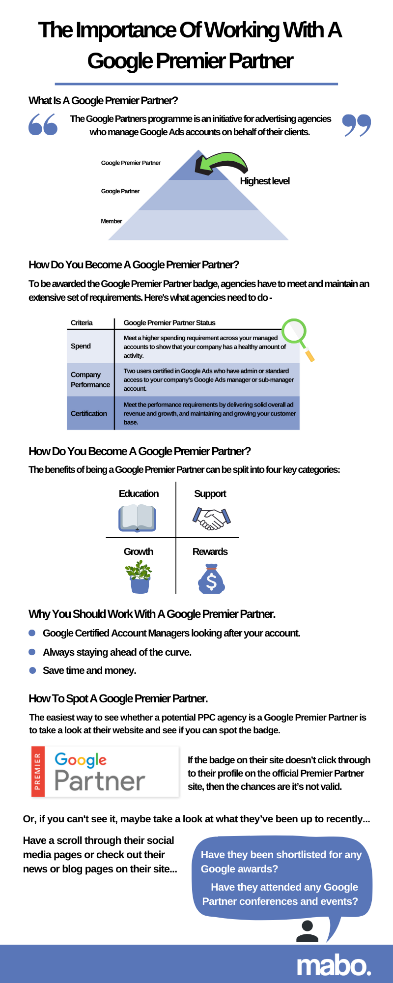 The Importance Of Working With A Google Premier Partner