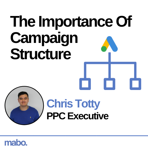 The Importance Of Campaign Structure (2)