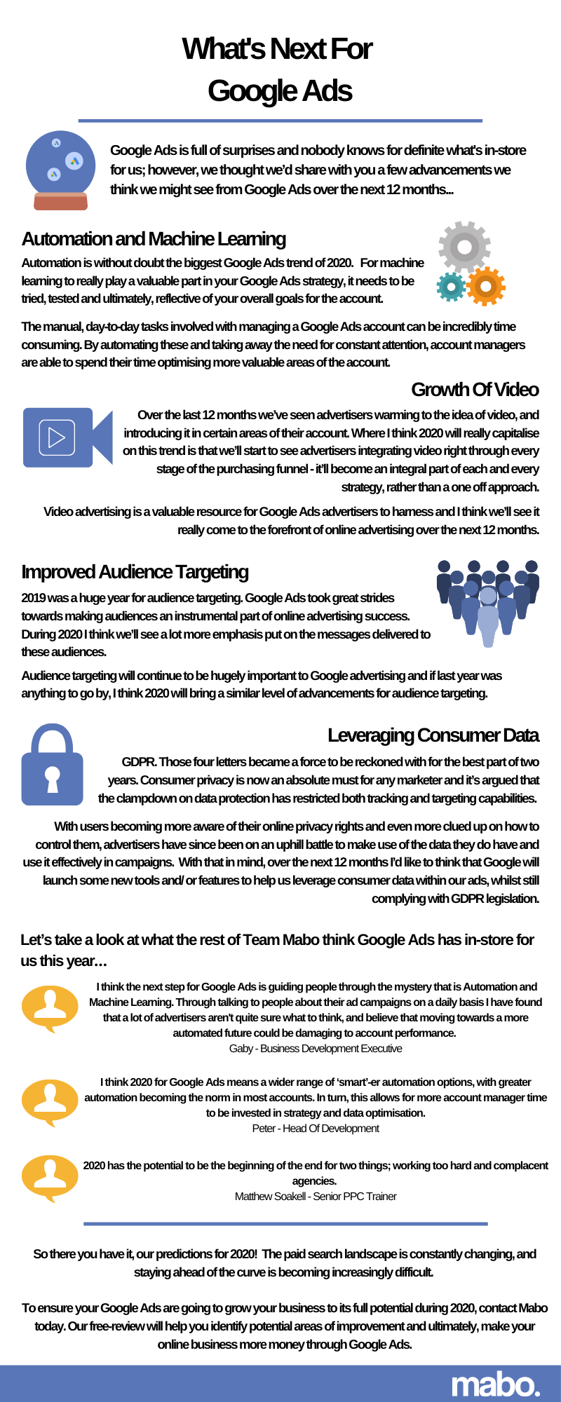 What's Next For Google Ads_
